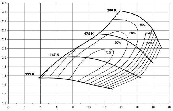 This is the compressor map of the BorgWarner Model S1B-48-07BF turbo; see current AirWerks catalog for part numbers and turbine housing A/R options. (Courtesy BorgWarner Turbo Systems)