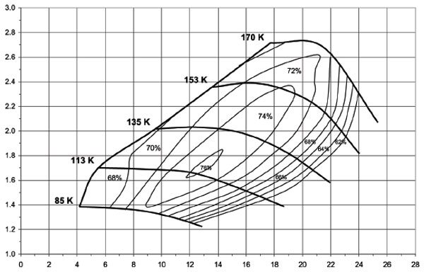 This is the compressor map of the BorgWarner Model S1B-53-09W-C turbo; see current AirWerks catalog for part numbers and turbine housing A/R options. (Courtesy BorgWarner Turbo Systems)