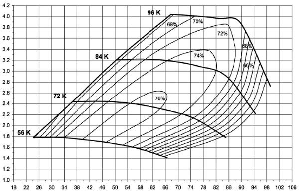 This is the compressor map of the BorgWarner Model S400-100-51 turbo; see current AirWerks catalog for part numbers and turbine housing A/R options. (Courtesy BorgWarner Turbo Systems)