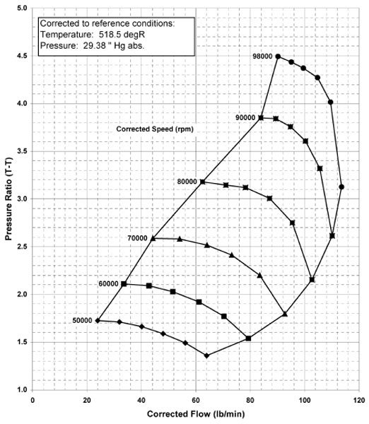 Here's the compressor map for the Holset model HX60 A112 turbocharger; contact a Holset distributor for assembly part number and turbine housing A/R options. (Courtesy Cummins Turbo Technologies, Holset)