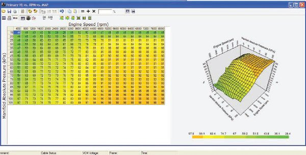 The Main Volumetric Efficiency table provides the GM controller with expected airflow data used to determine transient fueling. The table is shown here using the HPTuners VCM Suite 2.1.