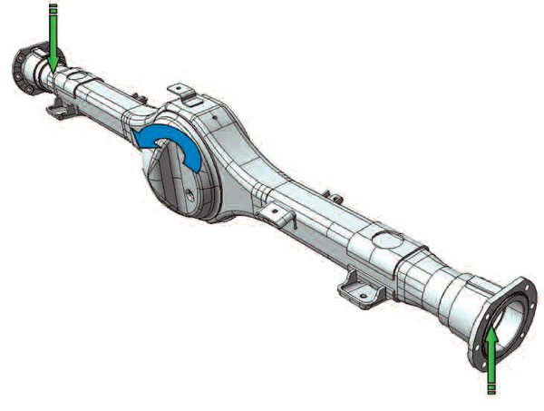 An axle experiences side to side rotation forces during hard acceleration. The arrows illustrate these rotational forces. The blue arrow in the center shows the pinion torque and the green arrows are the loads that torque develops at the wheels. (Dana Holding Corporation/Joe Palazzolo)