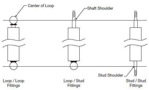 Left: When measuring shocks with loops or eyes on each end, the length measurement is measured from the center of the loop on one end to the center of the loop on the other end. Middle: When measuring shocks with a stud on one end and a loop on the other end, the length measurement is measured from the shaft shoulder to the center of the loop on the other end. Right: When measuring shocks with a stud on both ends, the length measurement is measured from the shaft shoulder on one end to the shaft shoulder on the other end.