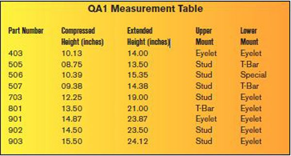 When selecting a shock you need your car's ride height measurement. Pick a shock in which the measurement is near the middle of the compressed and extended measurement. Most of the QA1 upper mounts can be changed to a different style.