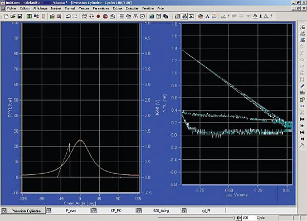 Using the AVL Indicom software and pressure transducers in the cylinders, we can see both the P-V diagram (right) and pressure versus time (left) for motoring the engine. The triangular spike on the left is the spark event.