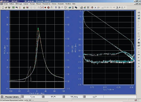 Figure 7-2 Pressure trace showing knock resulting from a spark event triggered about 6 degrees before MBT at part load. Notice the ragged tips of the pressure traces and increased cylinder-to-cylinder variation.