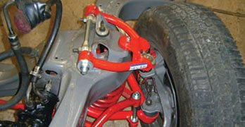 Muscle Car Handling Upgrades: Wheels and Tires