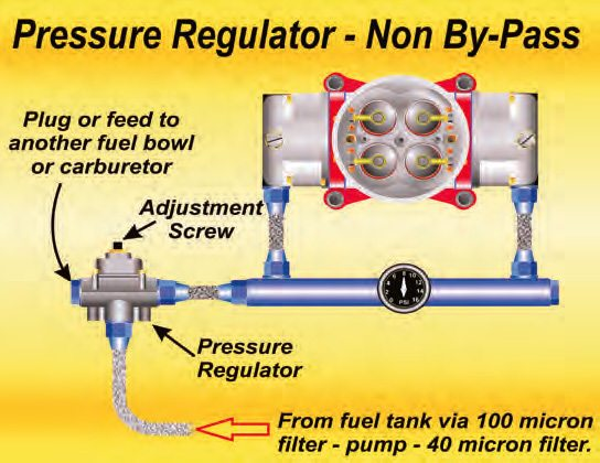 Here is how you plumb in Holley's (or any other similar type) non-bypass pressure regulator (PN 12-803).