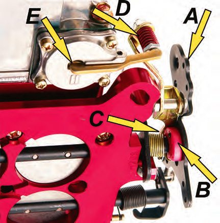 The complete accelerator pump system can best be seen from below the carb flange. When the throttle lever (A) is opened, it rotates the cam (B), which lifts the lever arm (C). That in turn compresses the spring (D), which then pushes the pump diaphragm lever (E).