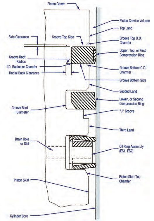2 stroke engine diagram dimensions  2  free engine image