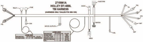 """Fig. 1.10. This diagram of a basic wiring harness is included with some Holley TBI systems. Note that the majority of the harness is pre-terminated with plugs specific to the components they mate with. There are only a handful of connections to make to your vehicle's wiring. Holley refers to these as """"Loose Leads"""" in this diagram. (Illustration Courtesy Holley Performance Products)"""