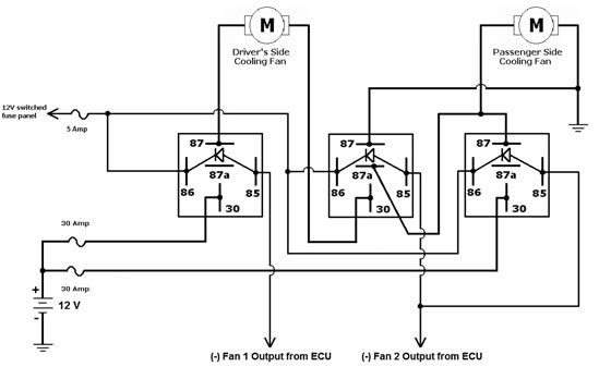 Fig. 4.6. GM used this clever circuit on some models of C4 Corvettes to operate a pair of electric fans in two speeds. I was able to use this circuit in nearly the same way for my Olds. I used A11 for the low-speed output and A10 for the high-speed output from the ECU. Both have negative triggers. I added diodes across the coils of each of the three relays so the outputs of the ECU were protected.