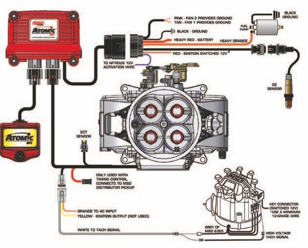 Fig. 5.36. Interfacing the Atomic EFI system with Keith's Mallory HEI distributor was a snap. MSD provides excellent diagrams in their manuals and on their website. (Illustration Courtesy MSD Performance)