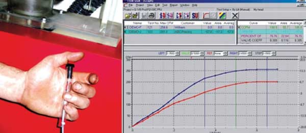 "Fig. 3.14. The ""take-reading"" button (left) averages the readings for as long as the button is held down. A 5-second ""hold down"" interval produced repeatable results. The graph (right) is what comes up on the computer screen."