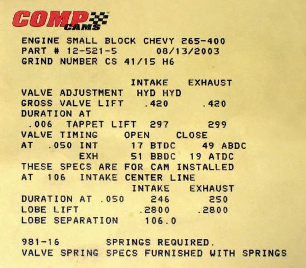 Camshaft Math to Design Competitive Performance Engines