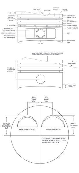 Understanding Piston Speed in High-Performance Engines
