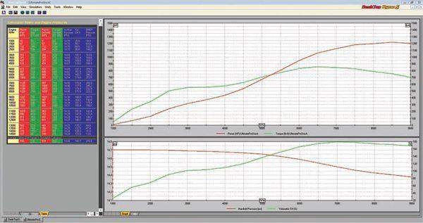 free desktop dyno engine simulation