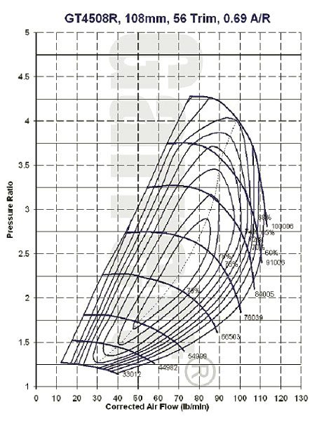 This is the compressor map for the Garrett model GT4508R, part number 742581-4 turbocharger, see current Garrett catalog for turbine housing A/R options.(Courtesy Honeywell Turbo Technologies)
