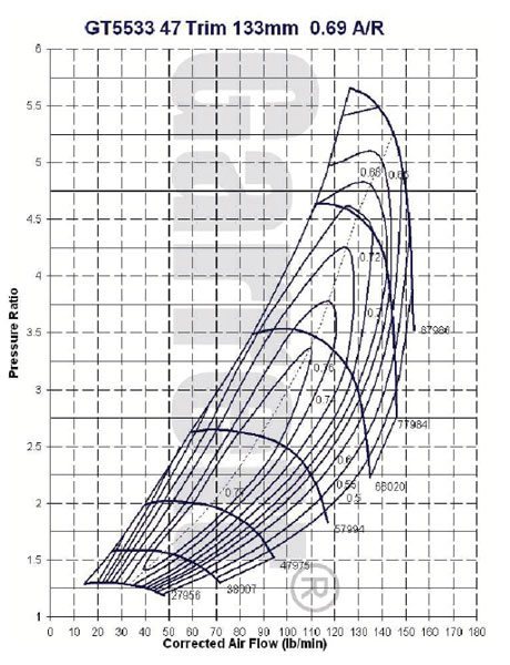 This is the compressor map for the Garrett model GT5533, part number 752052-9 turbocharger, see current Garrett catalog for turbine housing A/R options. (Courtesy Honeywell Turbo Technologies)