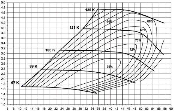 This is the compressor map of the BorgWarner Model S200 80H-27 turbo; see current AirWerks catalog for part numbers and turbine housing A/R options. (Courtesy BorgWarner Turbo Systems)