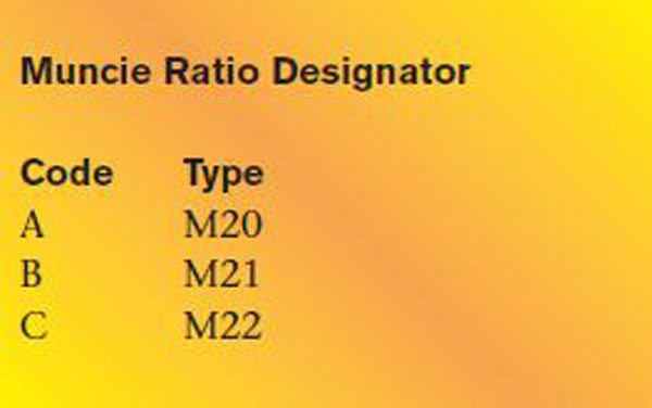 210 introduction to rebuilding gm muncie 4 speed transmissions muncie pto wiring diagram at crackthecode.co
