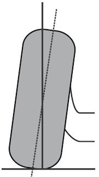 Negative camber is when the wheel is tipped inward at the top. If the top of the wheel points outward, away from the chassis, it has positive camber.