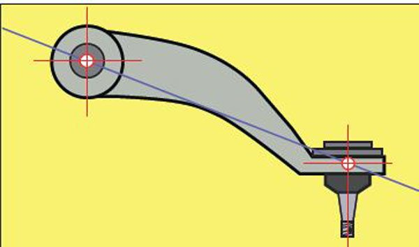 Here are the pickup points seen from the front, as the arm would be mounted on a car. The curvature of the arm has no effect on the geometry; it is determined solely by the pickup point locations.