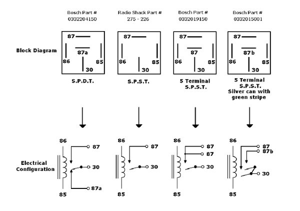 Ignition Switch Panel Wiring Diagram from musclecardiy.com