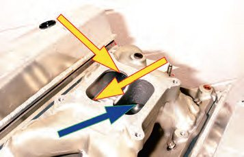 The upper plenum of a dual-plane intake can suffer a significant flow loss because the casting takes a tight turn immediately after the air exits the carb barrels. By using a 4 into 2 spacer and applying a much larger radius to the corners (yellow arrows) and blending it into the bottom of the spacer this situation can be considerably reduced. Enlarging the radius at the bottom of the deep plenum (blue arrow) can also contribute measurably to the output seen with a dual-plane intake.