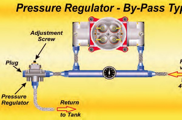 This is an alternate method for plumbing in a bypass pressure regulator.