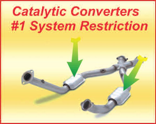 For an emissions-legal street exhaust system, catalytic converter flow is the biggest problem. Be sure to diligently research the flow capability of whatever you buy.