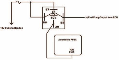 Fig. 4.18. If you're using the FPSC with an ECU that has a negative fuel pump output, it's necessary to use a relay to invert that. The diode across the coil of the relay protects the output of the ECU from damage.