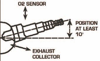 Fig. 5.33. All of the aftermarket EFI companies are on the same page in the preferred angle of orientation of the oxygen sensor in the exhaust. This prevents condensation from damaging the sensor. (Illustration Courtesy MSD Performance)