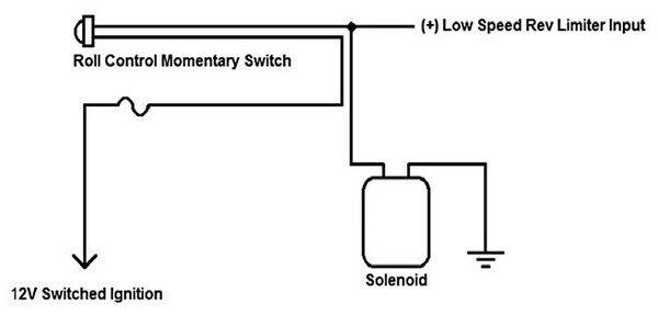 Fig. 7.20. This roll-control interface to the low-speed rev limiter is the simplest of the bunch.