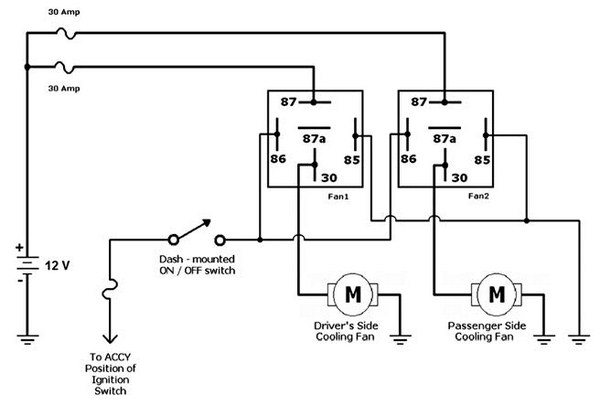 Fig. 7.21. This is the existing fan circuit in Bill's Olds. We retain it and simply interface the ECU to it.